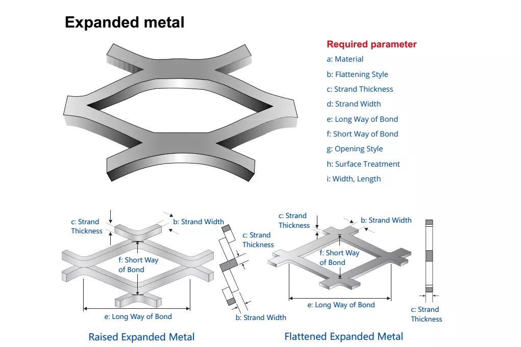 spec. expanded metal